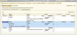 Движения документа Реализация товаров и услуг
