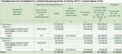 Справка-расчёт за июнь 2013 г